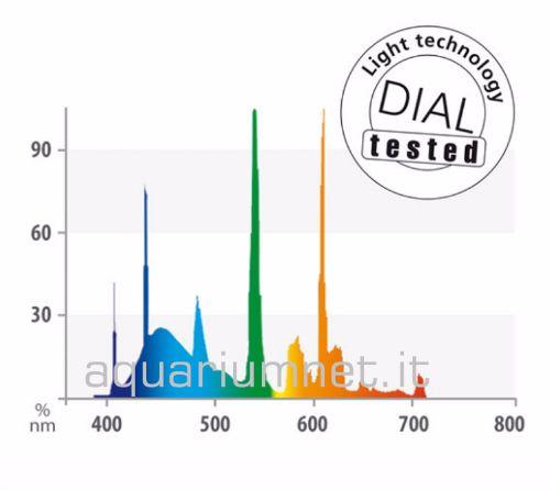 Juwel-lampada-HiLite-COLOR