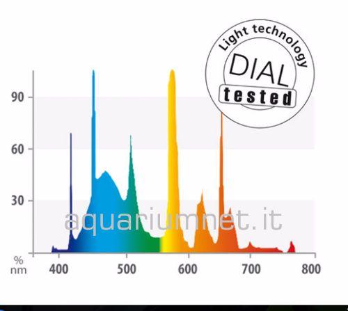 Juwel-lampada-HiLite-DAY